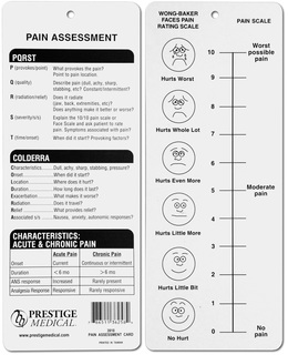 Pain Assessment Card